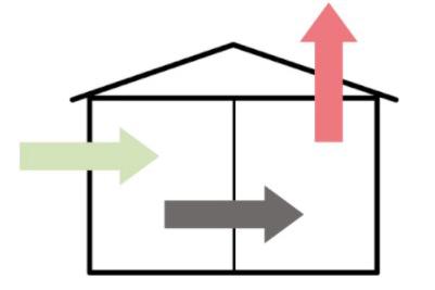 Systeme-ventilation-A