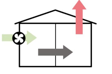 Systeme-ventilation-B