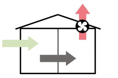 Systeme-ventilation-C
