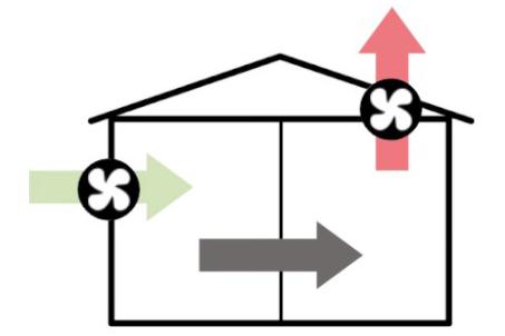 Systeme-ventilation-D