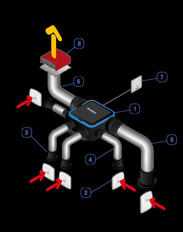 Schema van de installatie van een ventilatiesysteem C
